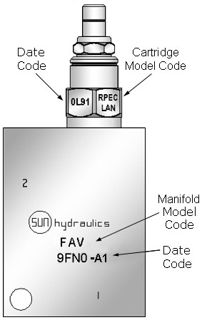 Model and Date Code Example